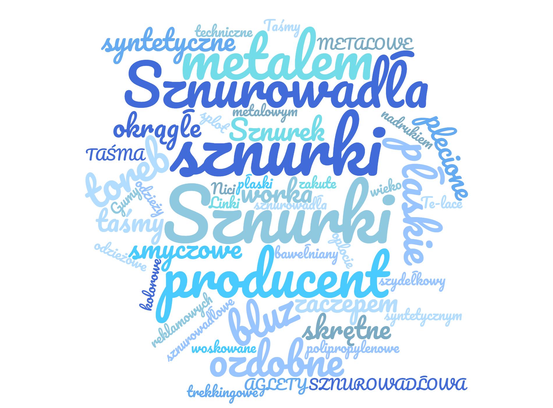 Sznurki Producent Sznurki do bluz Sznurki do odzieży Sznurki do toreb Sznurki do worków Sznurowadła producent Sznurki płaskie producent Sznurowadła woskowane Sznurki woskowane